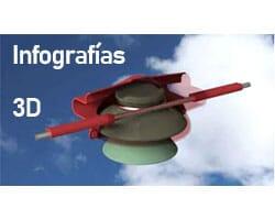 binfografias3D